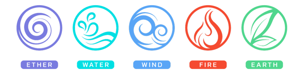 5-elements Ayurveda